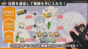 左の報酬:アリブレ内だけで倒した時の報酬 右の報酬は各SAOゲームで倒した時の報酬